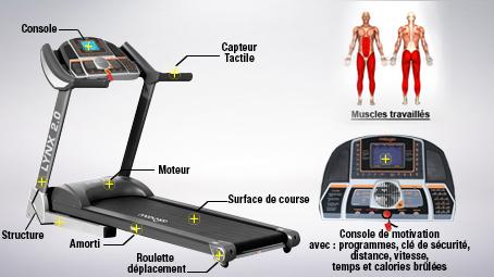 2fitness Boutique Tapis De Course Rameur Appareil Fitness Et Musculation Nutrition Sportive